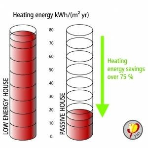 efficient-passive-house-energy_use