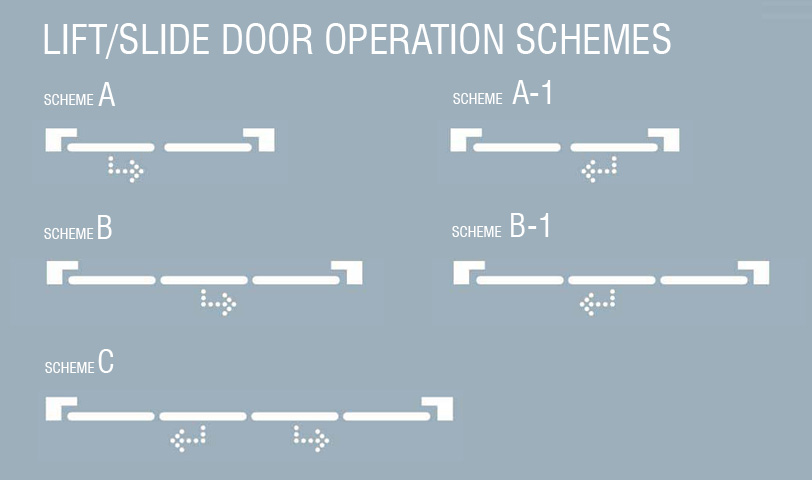 UPVC Lift Slide door operation schemes 08.04.2014